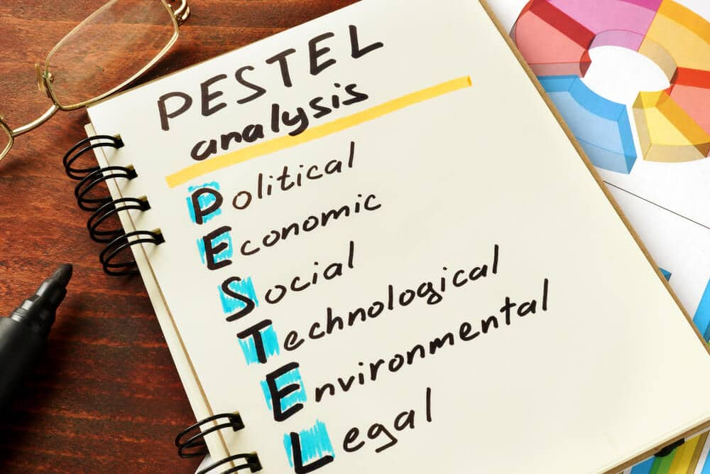 botswana pestel analysis Check out our top free essays on pestel analysis of botswana to introduction to the pestle analysis tool pestle analysis is a useful tool for and zambia in.