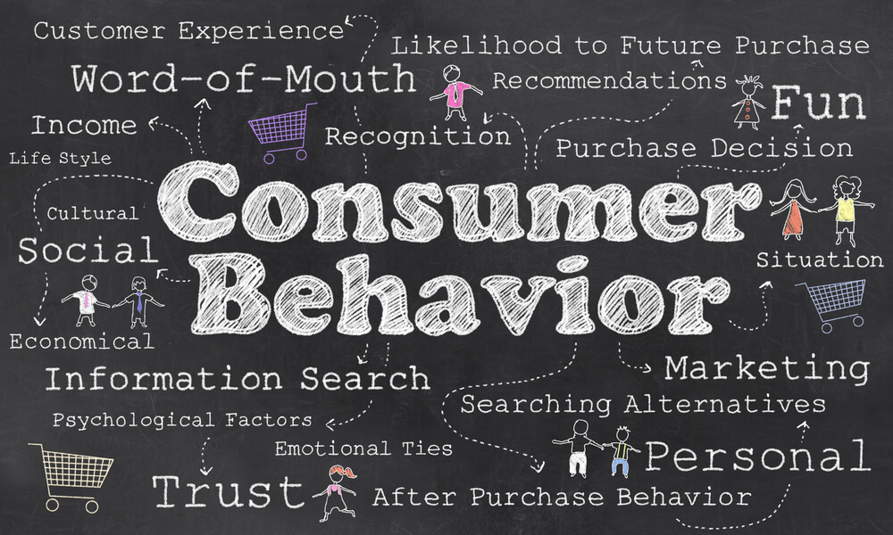 cxonsumer behaviour Learn how customers buy with these 10 consumer behavior studies use proven psychology to help enhance your persuasion, influence, and marketing efforts.