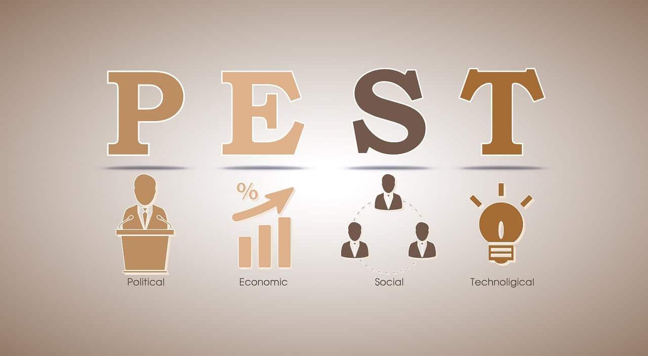 Airasia Pestel Analysis Pdf