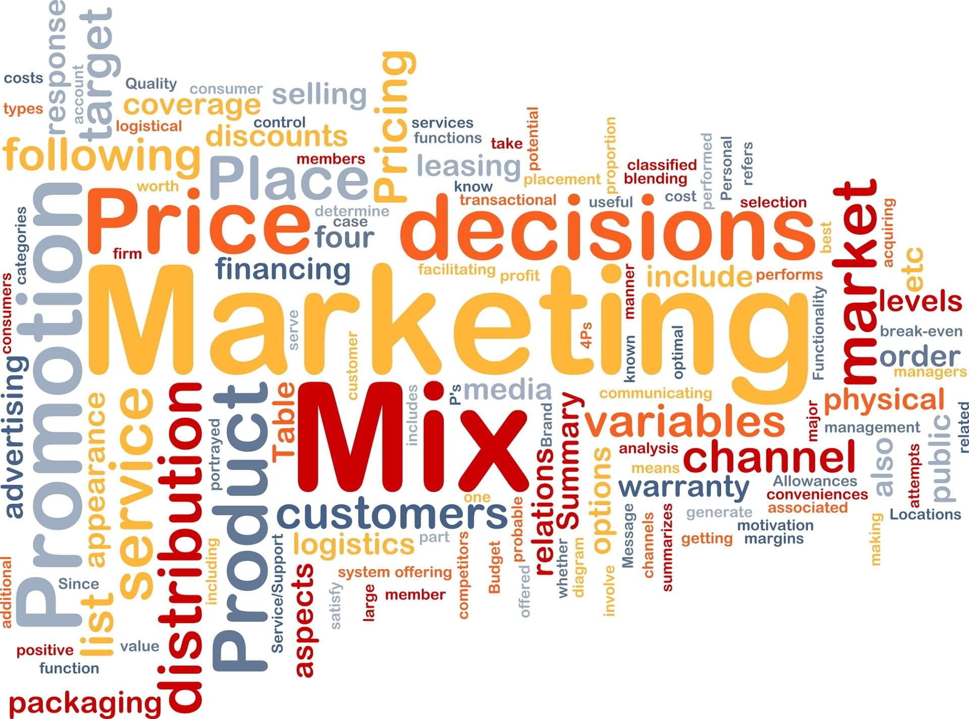 marketing-mix.jpg
